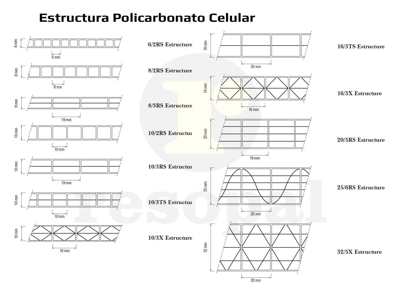 Estructura Policarbonato Compacto