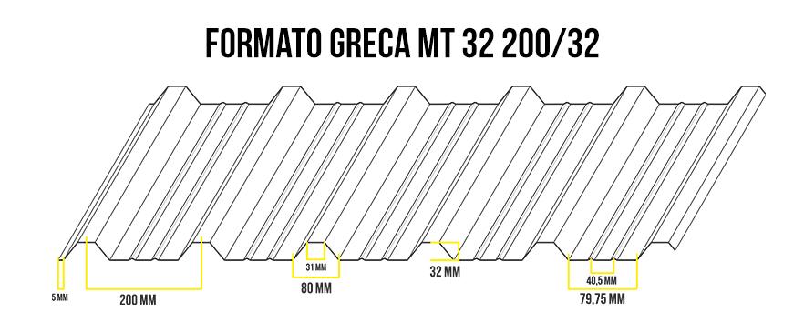 Esquema greca MT 32