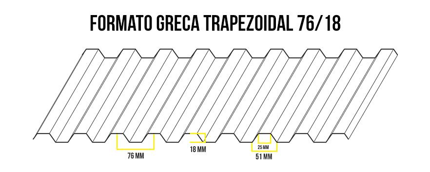 Esquema greca Trapezoidal